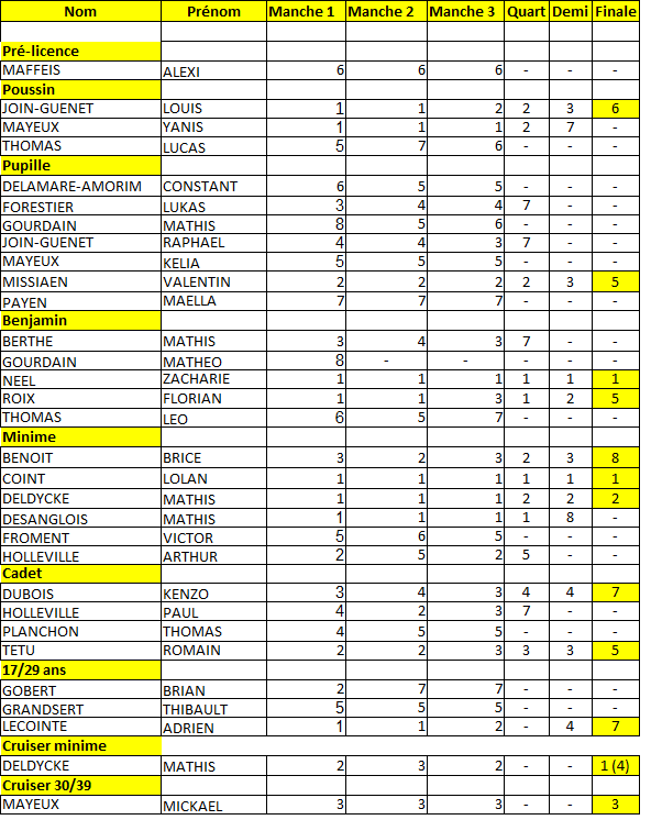 Résultats 1.png
